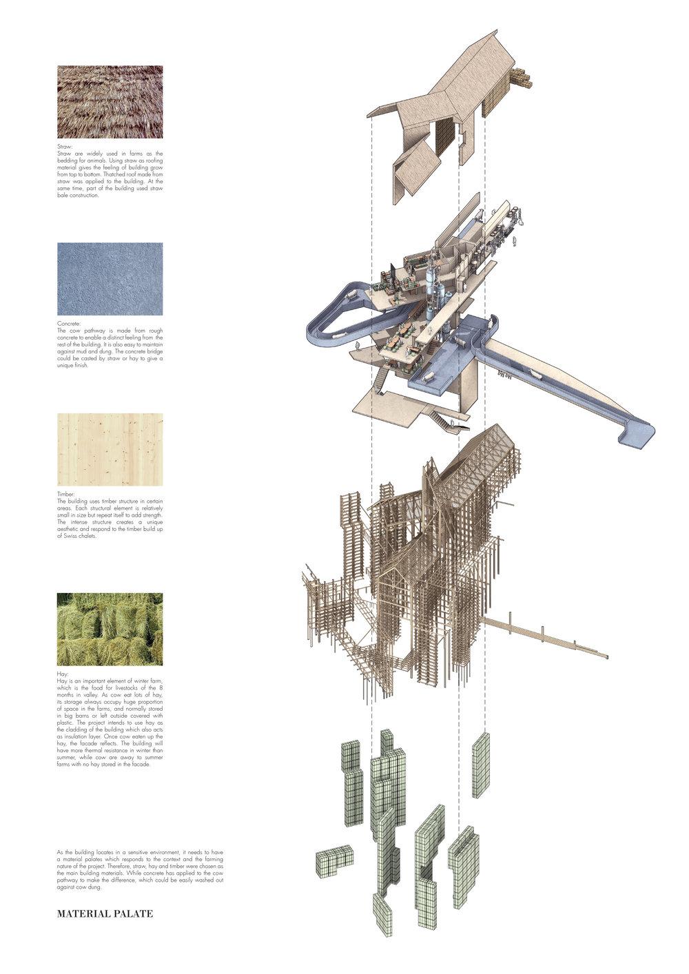 Scott Siqi Chen Y4 Smout Allen In 2020 Diagram Architecture Bartlett School Of Architecture Architecture Concept Drawings