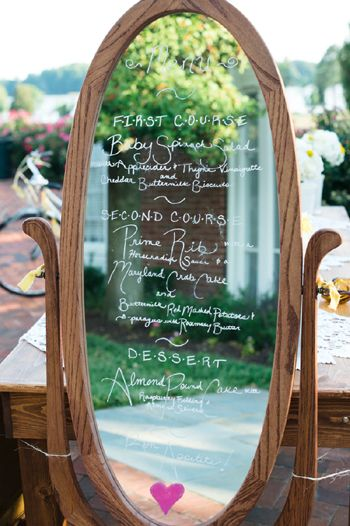 mirror mirror on the wall, what's the most delicious menu of all?