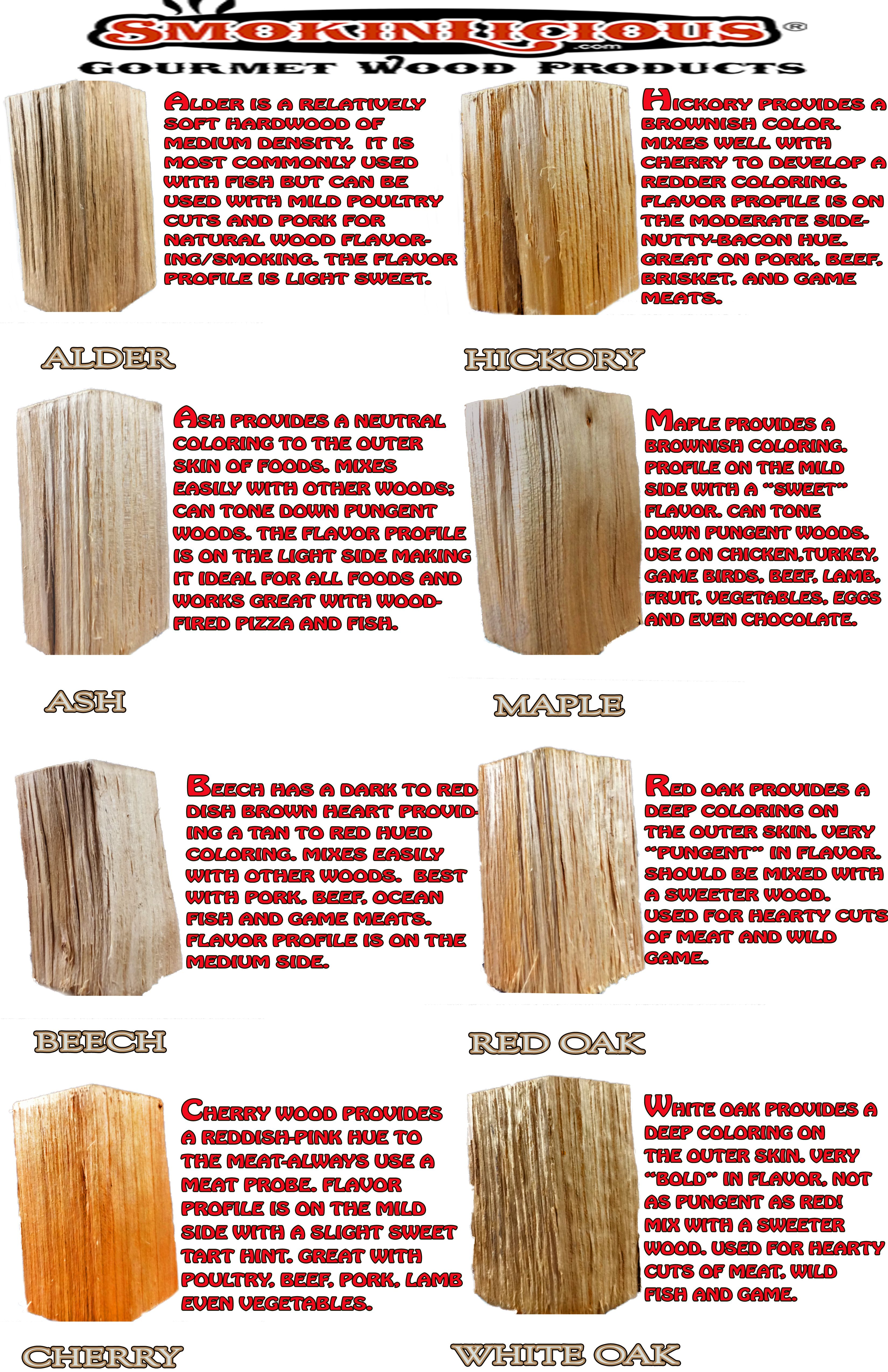 Smoking Wood Chart By Smokinlicious 174 This Shows The Grain