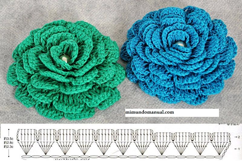 flores patrones de ganchillo - Búsqueda de Google | flores ...