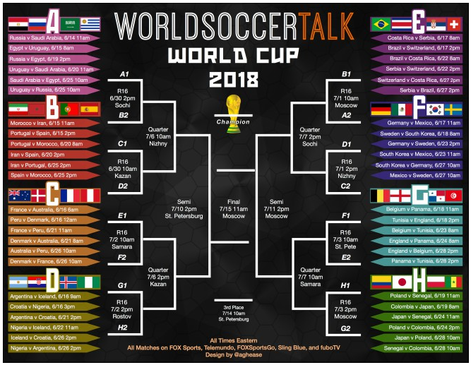 Printable Fifa World Cup 2018 Schedule World Cup 2018 World Cup World Cup Schedule