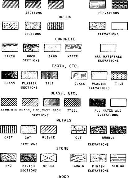 Floor plan elevations symbols cerca con google for Construction blueprint symbols