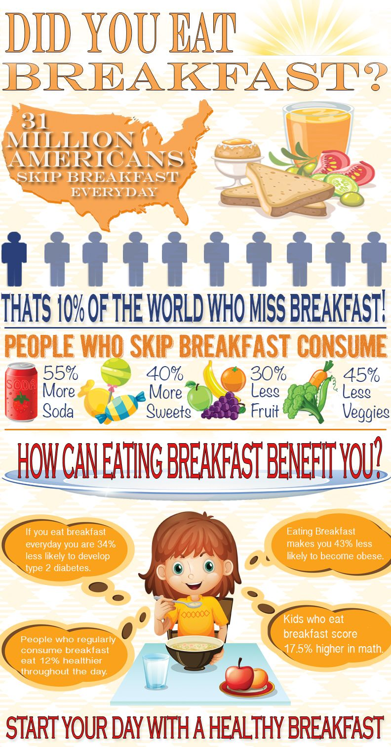 The Importance Of Breakfast-7829