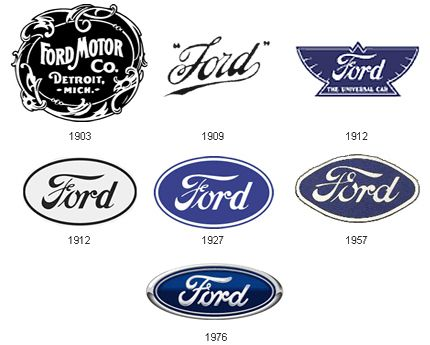 an analysis of the motor company of henry frod Ford motor company (commonly referred  henry ford's first attempt at a car company under his own name was the henry ford company on november 3, 1901,.