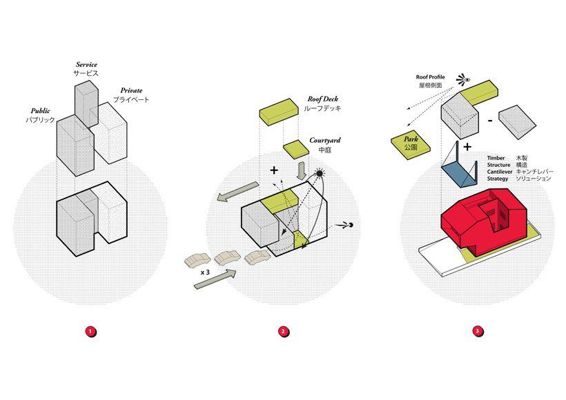 Concept diagram   │competition   Pinterest   Concept ...