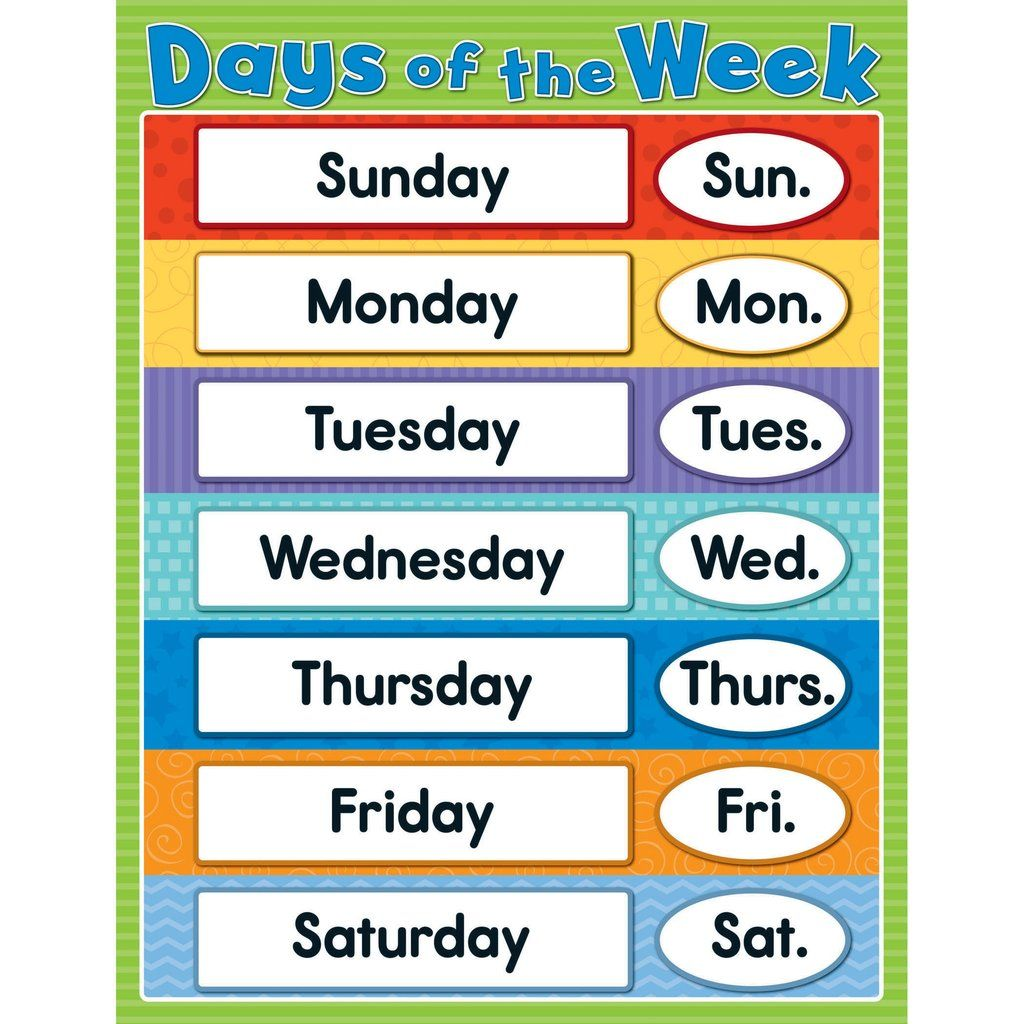 Carson Dellosa Days Of The Week Chart