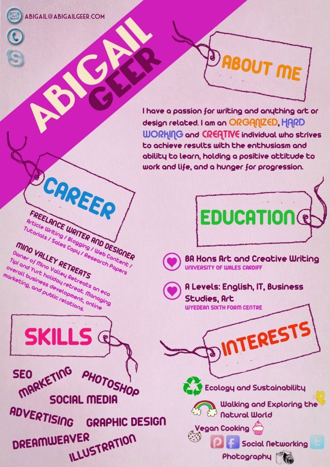 How to Create Your Own Unique Inforgraphic Resume \u2013 Tutorial