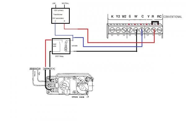🏆 [DIAGRAM in Pictures Database] Williams Thermostat P322016 Wall Furnace  Wiring Diagram Just Download or Read Wiring Diagram - ONLINE.CASALAMM.EDU.MX | Williams Wall Furnace Control Wiring Diagram |  | Complete Diagram Picture Database