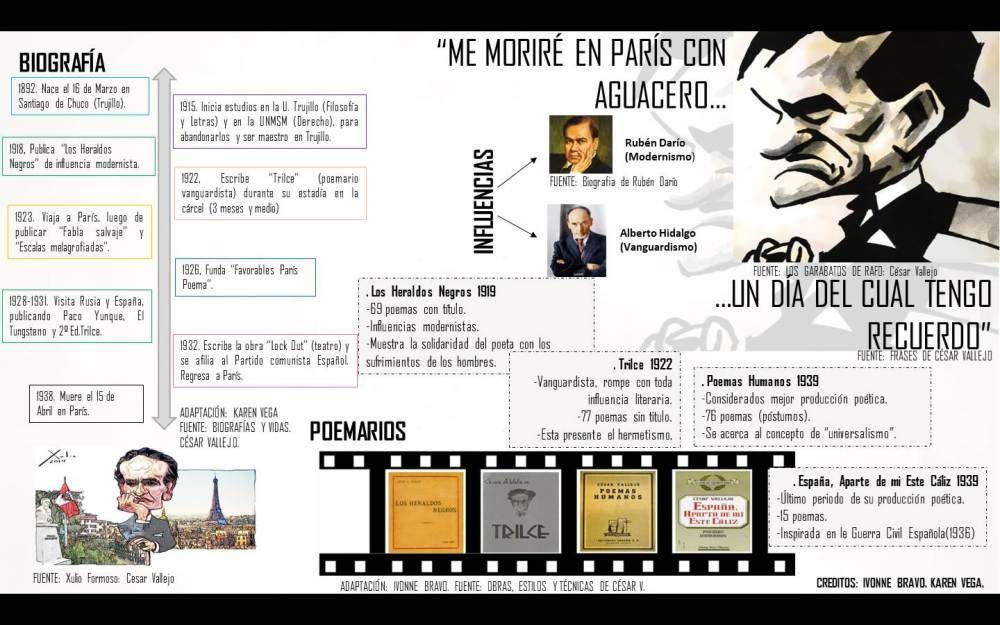 Infografias Infografia Negocios Multinivel Dante Divina Comedia