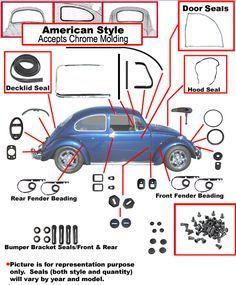 Complete Vw Car Rubber Kit Bug 1966 American Style Window Seals Vw Parts Vw Super Beetle Vw Beetles Vw Parts