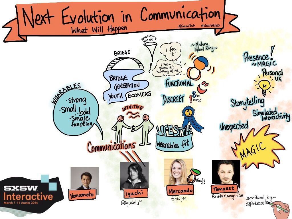 Sketchnotes from panel on Next Evolution in Communication with Yamamoto, Iguchi, Mercando and Tempest at SxSW Interactive 2014 #wearables