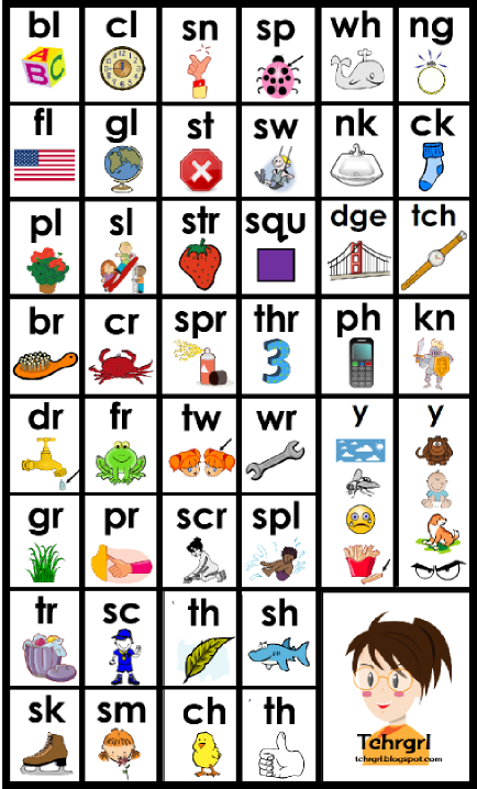 Phonics Blends and Digraphs Flashcards | My Teachers Pay Teachers ...