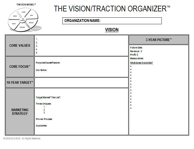 The Vision/Traction Organizer - Entrepreneurial Operating System |  Strategic planning process, Emotional intelligence leadership, Life coach  quotes