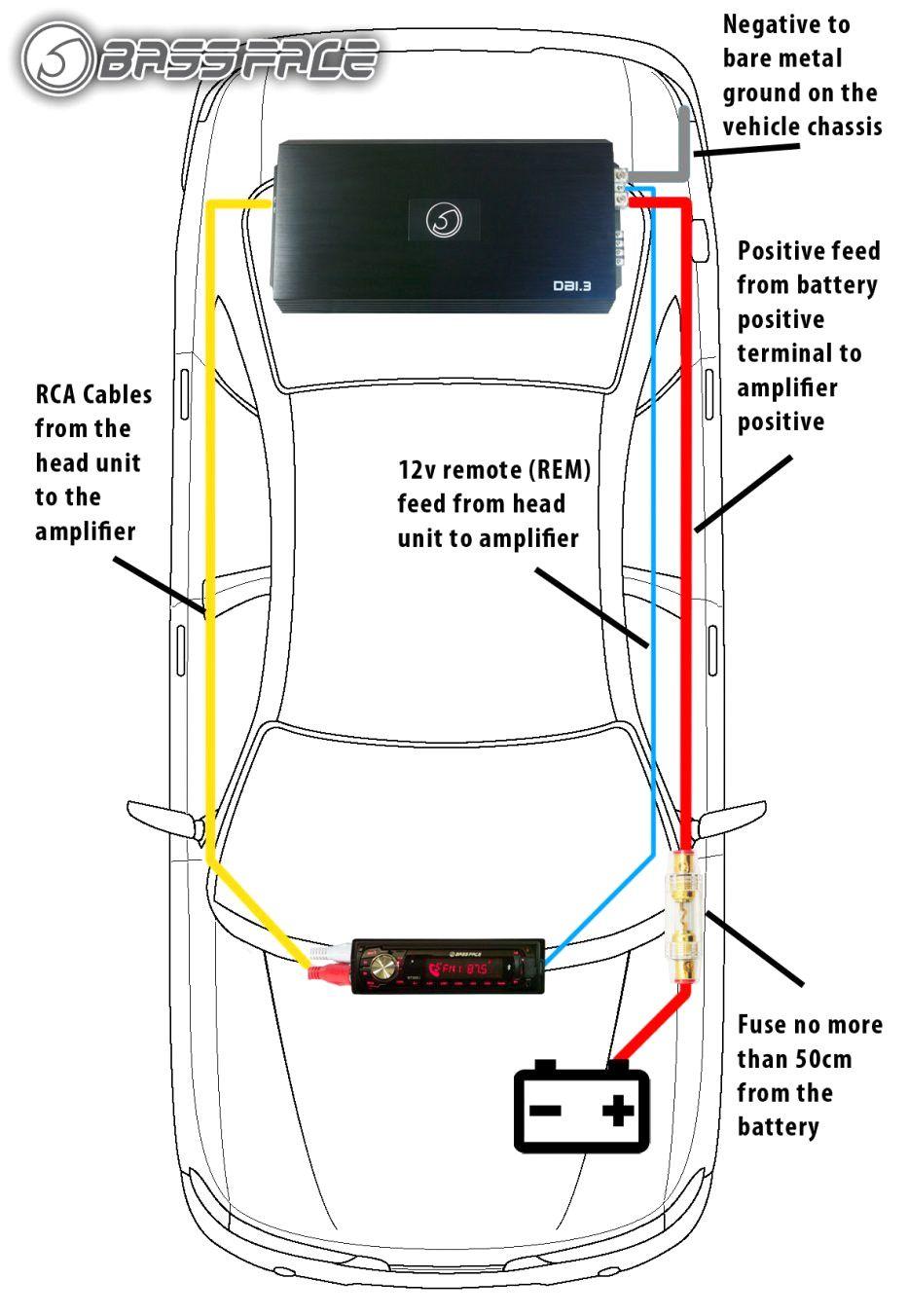 10 Automatic Capacitor Wiring Diagram Car Audio Design Wiring Diagram