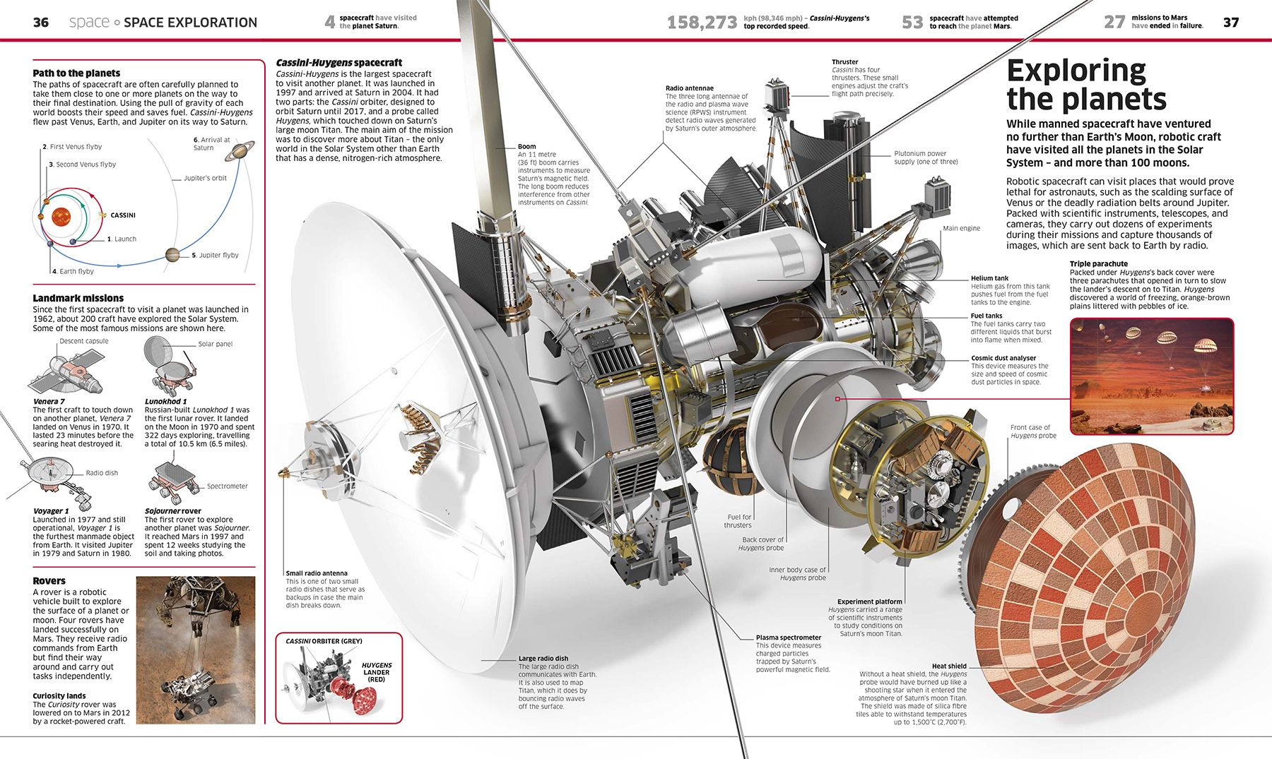 Dorling Kindersley Space Exploration Illustrations 3d Modelled Cassini Mission To Saturn Diagram Of The Spacecraft Lit And Rendered Jason Harding Productions Creative Animation Studio London