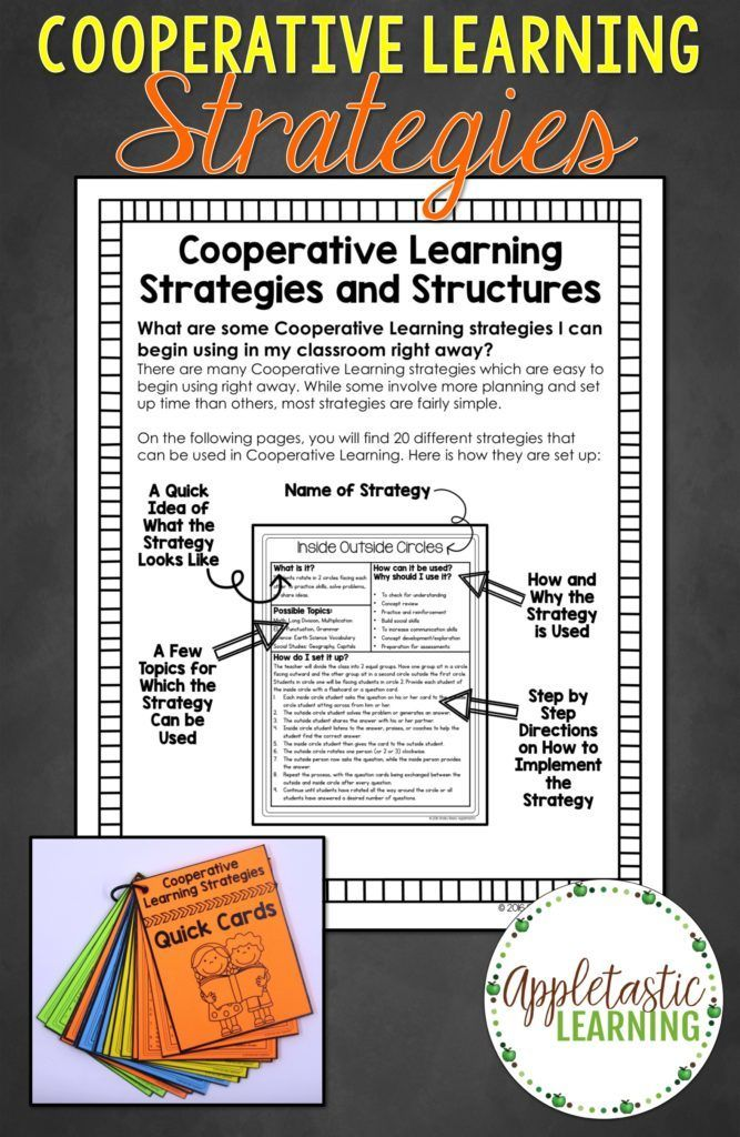 Cooperative Learning Strategies Classroom Management Pinterest