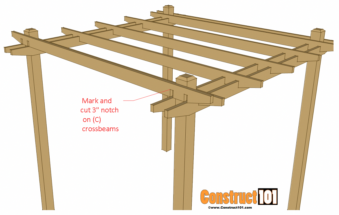 step 3 simple DIY pergola plans #pergolakitsdiy - Step 3 Simple DIY Pergola Plans #pergolakitsdiy Pergolas And Only