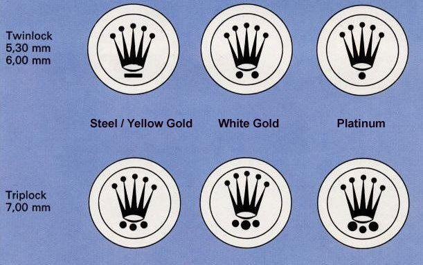 Rolex Crown Code Explained It S A Code However Before You Go All Sherlock Holmes And Reach For Your Deerstalker Rolex Watches Rolex Rolex Watches For Men