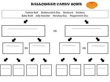 Halloween Candy Sort Using A Dichotomous Key Dichotomous Key