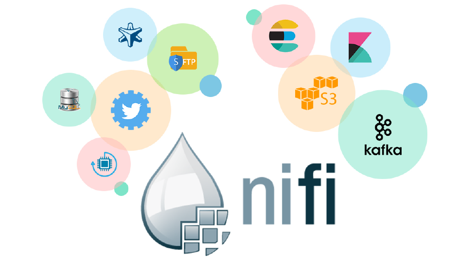 Building A Data Ingestion Platform Using Apache Nifi Could Be Tedious Let S Explore This Use Case That Reveals The Challenges And Techn Nifi Data Data Science