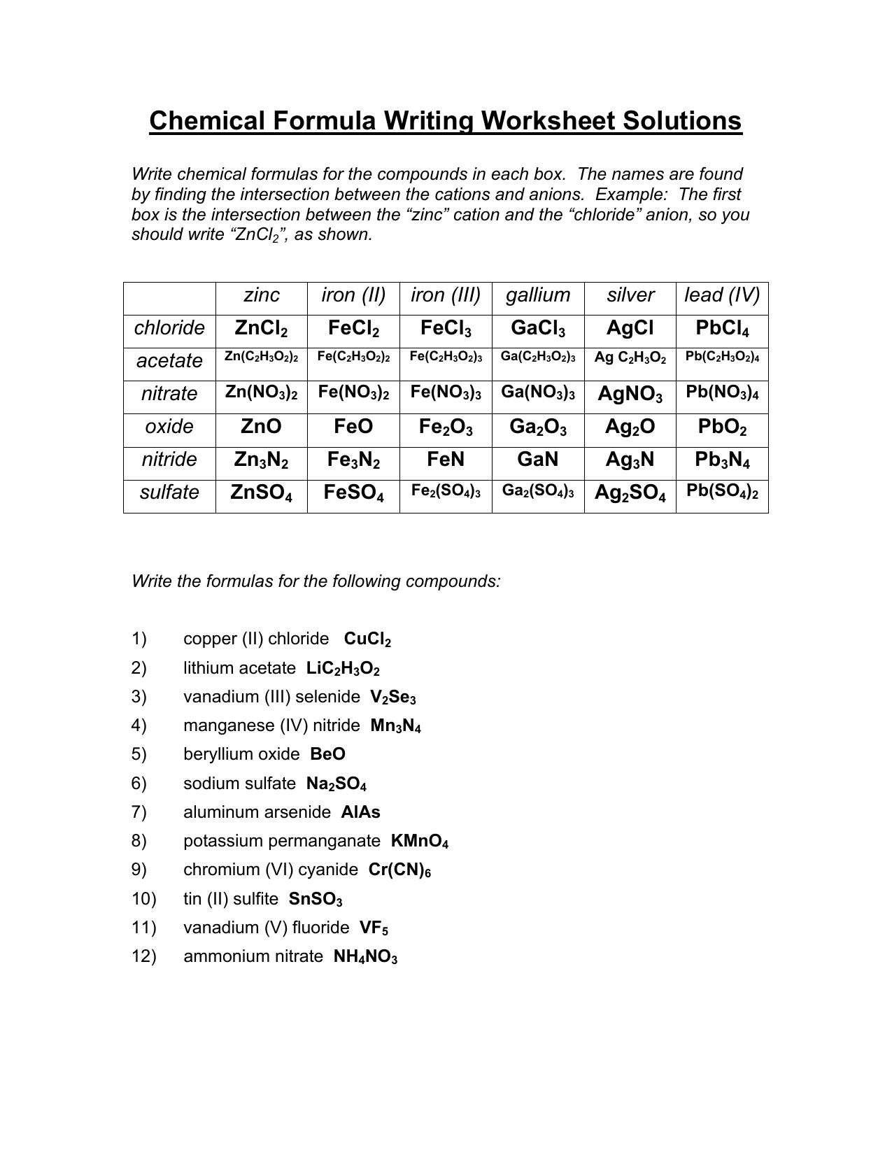 7 Periodic Lewis Structure Worksheet 1 Di