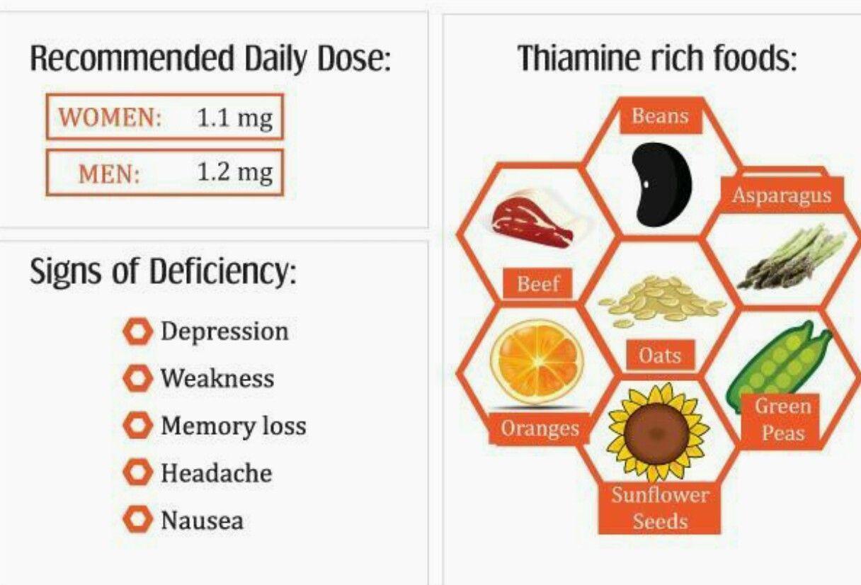 Foods High In Thiamine Food Oregano Essential Oil Thiamine