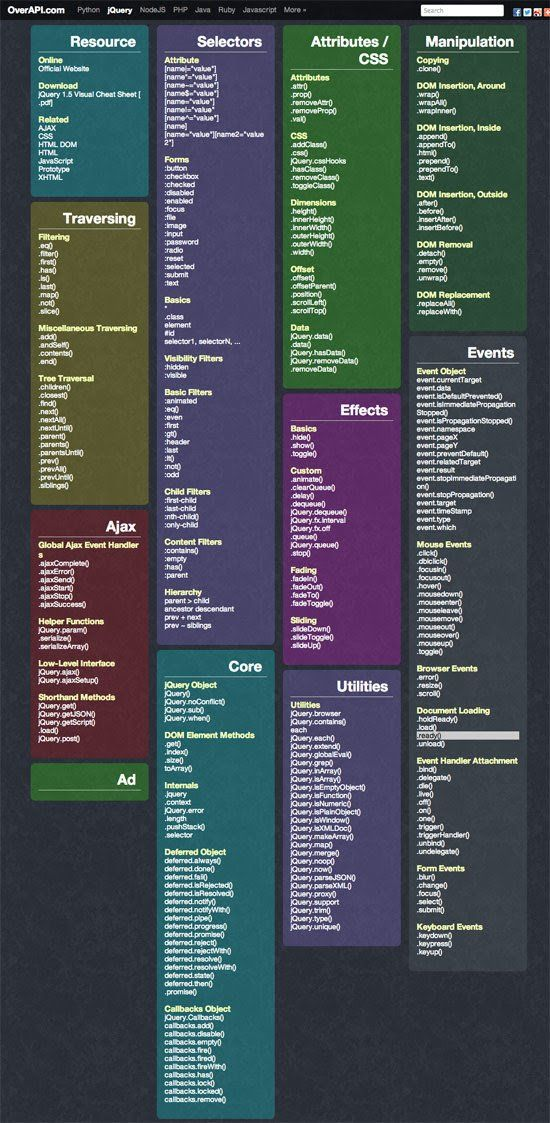 CSS3 Simple Shapes cheat sheet Coding Bits for HTML CSS - new blueprint css cheat sheet