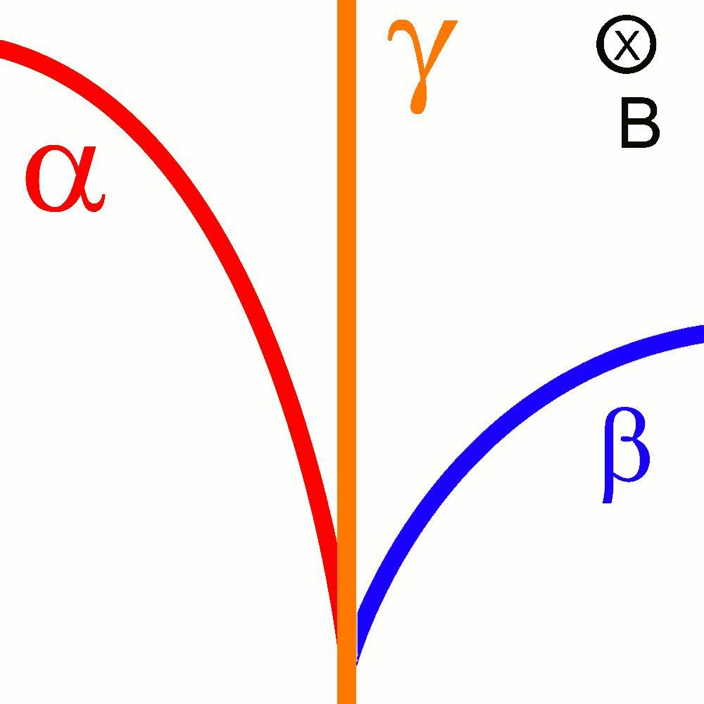 medium resolution of alpha magnetic wiring diagram