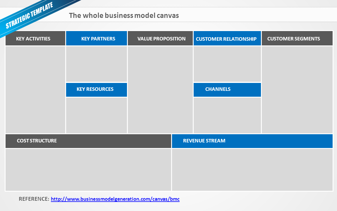 Business model template ppt businesscoaching pinterest business model template ppt flashek