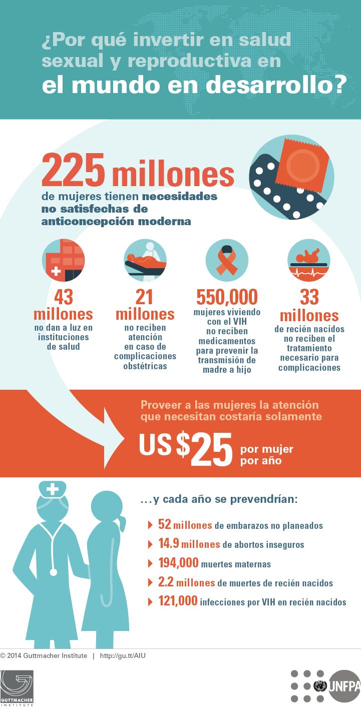 Salud sexual y reproductiva | AP TECH | Pinterest | Salud