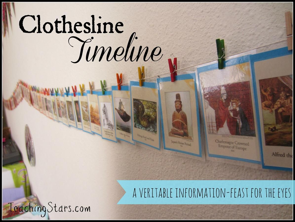 Classroom Timeline Ideas ~ Clothesline timeline showcasing the span of history