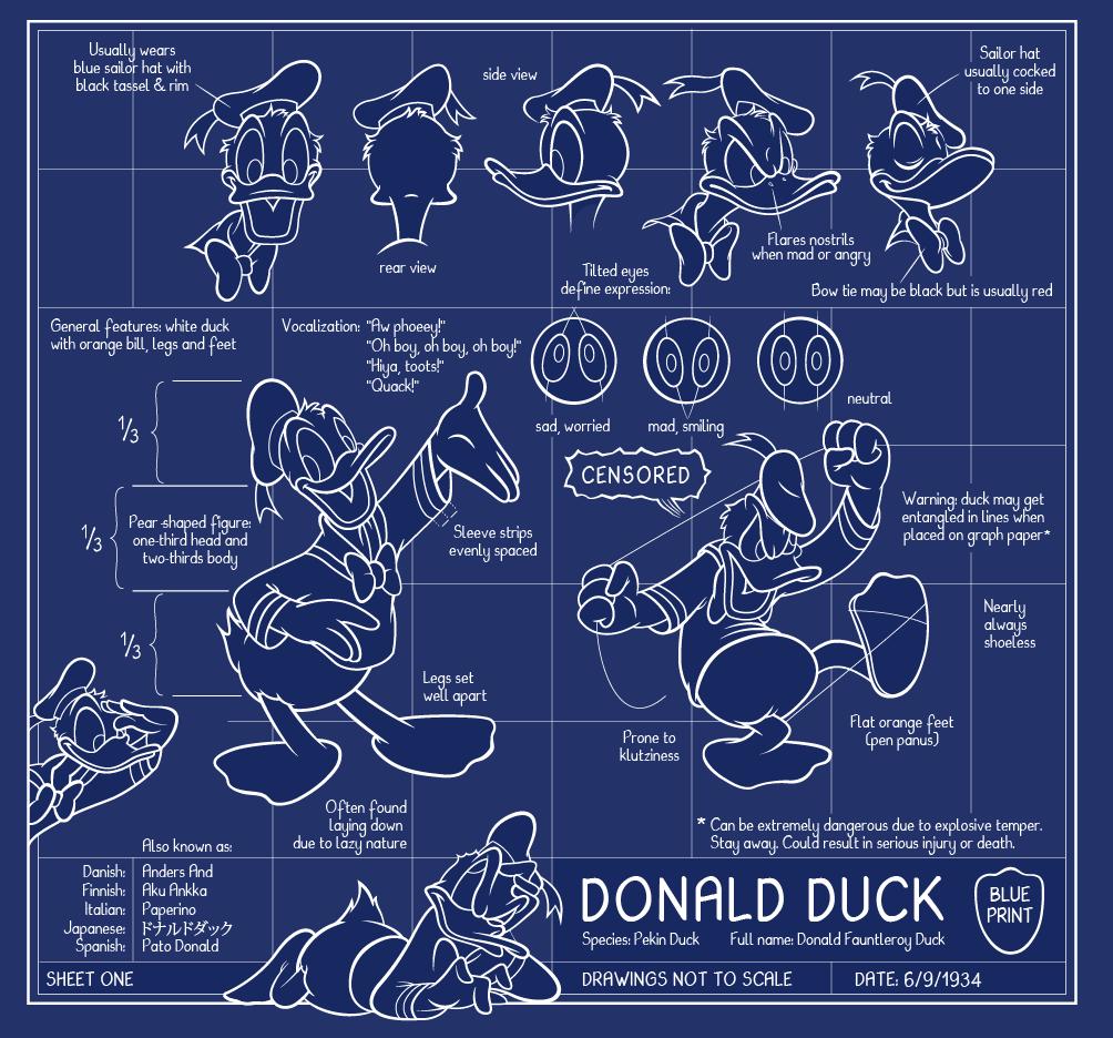 Donald duck blueprint for threadless contest illustrations donald duck blueprint for threadless contest malvernweather Gallery
