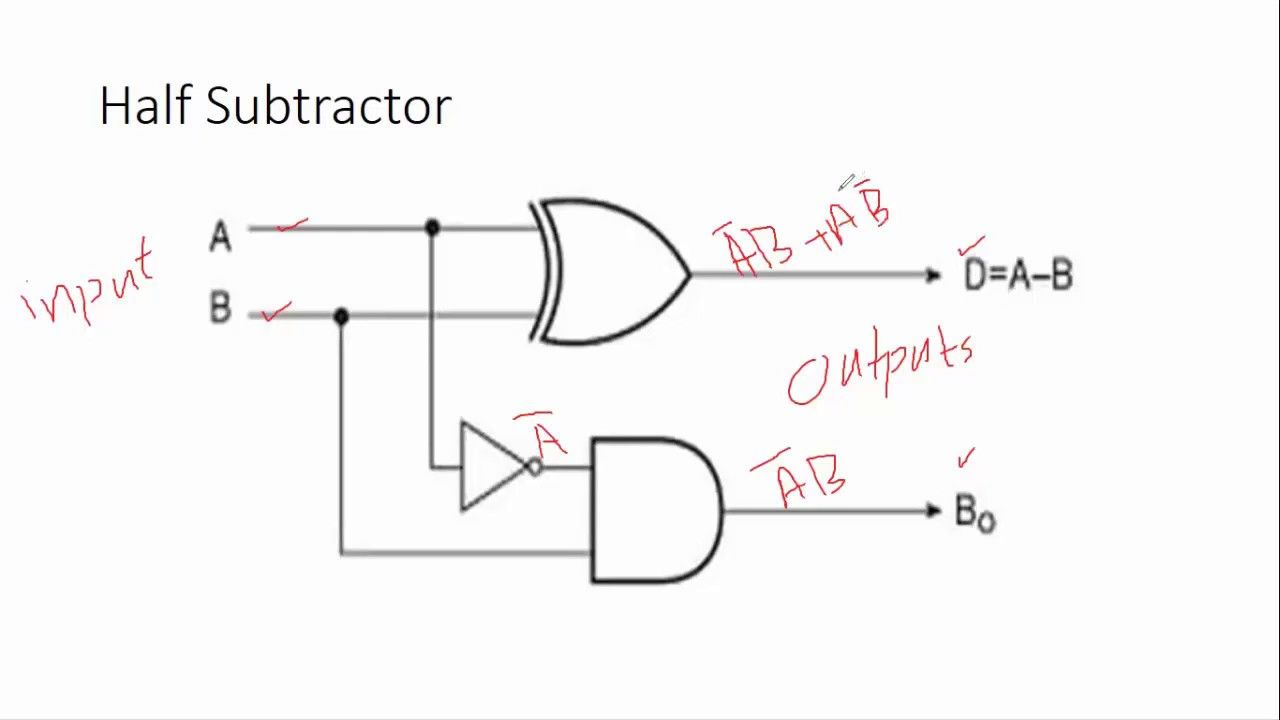 Digital Half Subtractor Design In Urdu In 2020 Electronic Engineering Digital Design