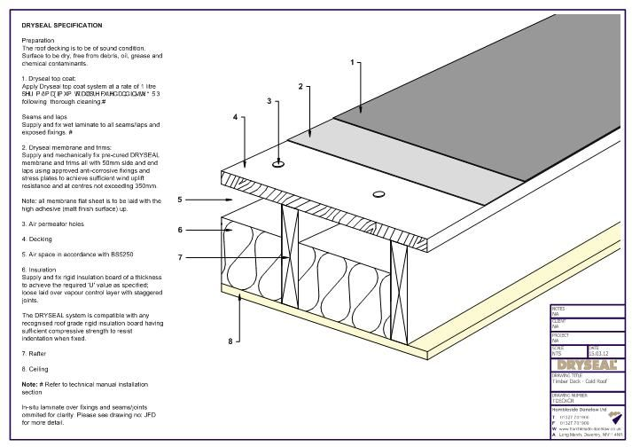 Image result for cold roof (With images) | Roof detail ...