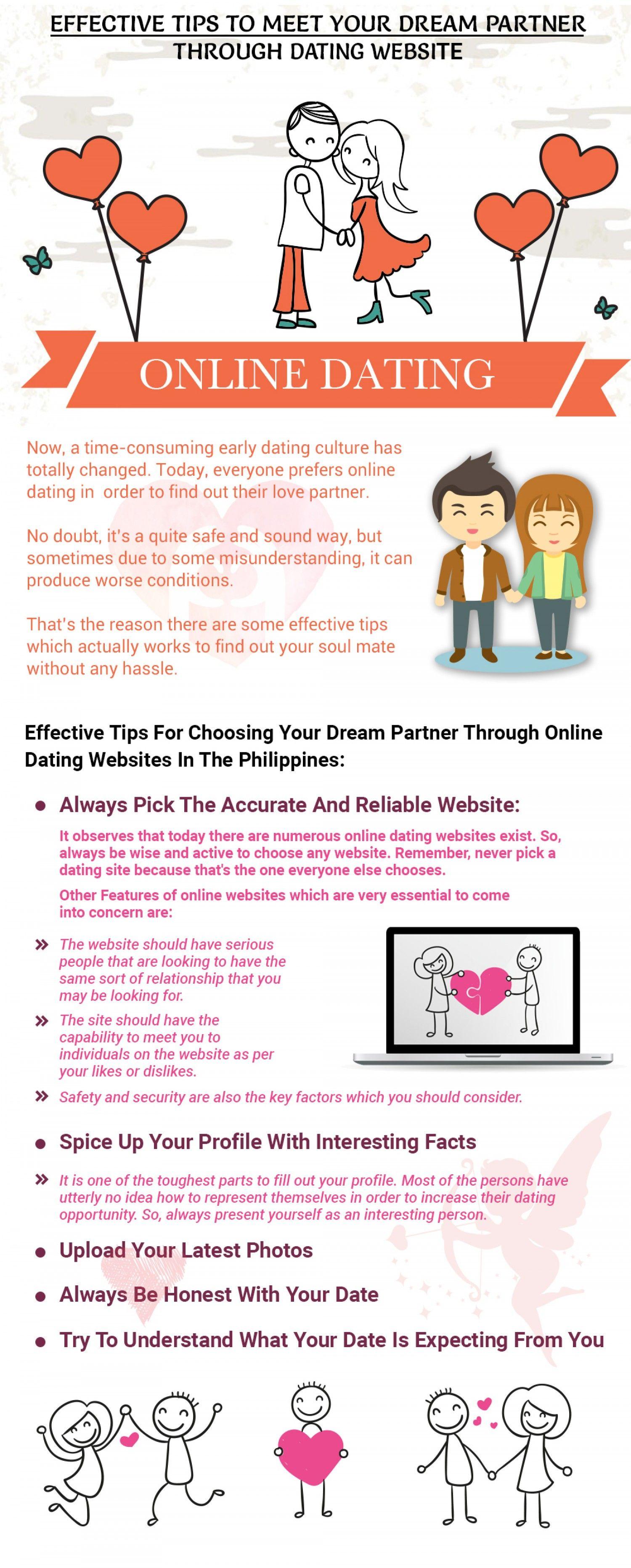 Ispravka vrednosti dating avansat