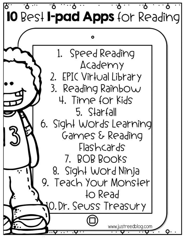 Top Ten Reading Apps for Kindergarten through Second Grade