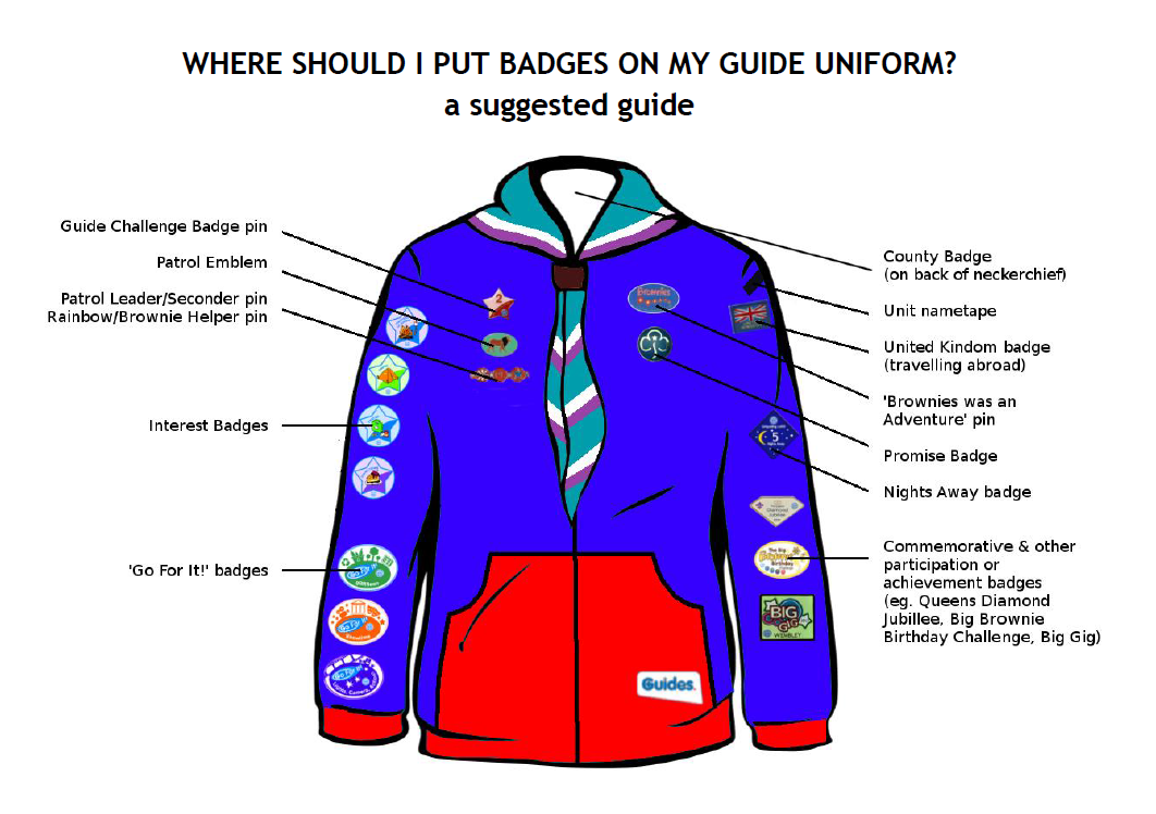 badge placement suggestions gsa pinterest guide badges badge