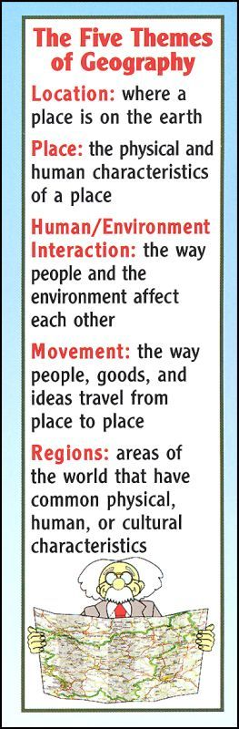 Five Themes of Geography & Hemispheres Bookmark | Education ...