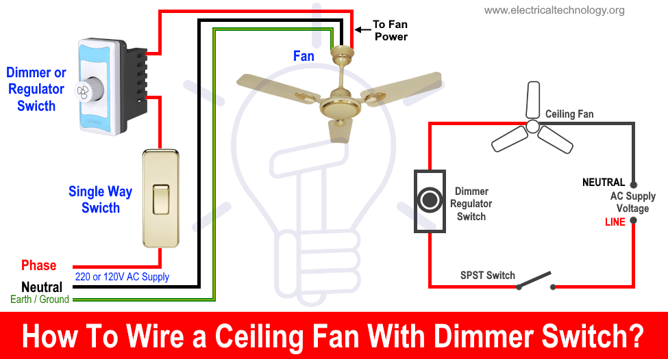How To Wire A Ceiling Fan Dimmer Switch And Remote Control Wiring Dimmer Switch Ceiling Fan Wiring Ceiling Fan