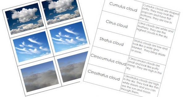 Measured in Moments: Cloud Cards - Printable