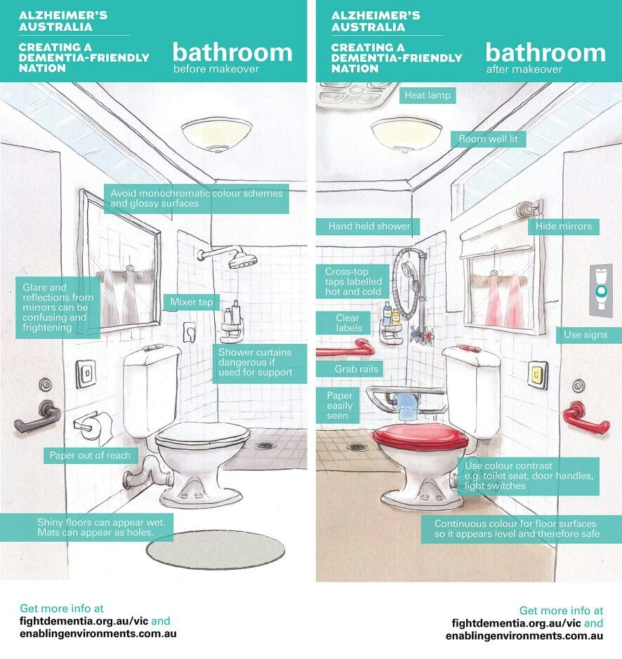 Great Example Of How To Transform An Existing Bathroom Into A Dementia Friendly Bathroom Elderly Care Dementia Nursing Home