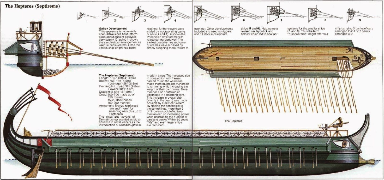 the word trireme greek trieres is usually taken to mean a war galley with three banks of oars superimposed one above another  [ 1600 x 750 Pixel ]