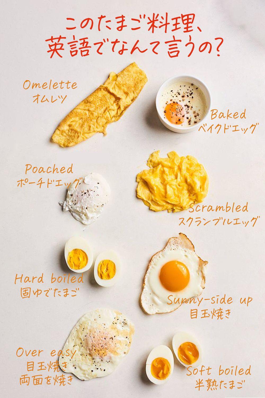 料理 英語 卵