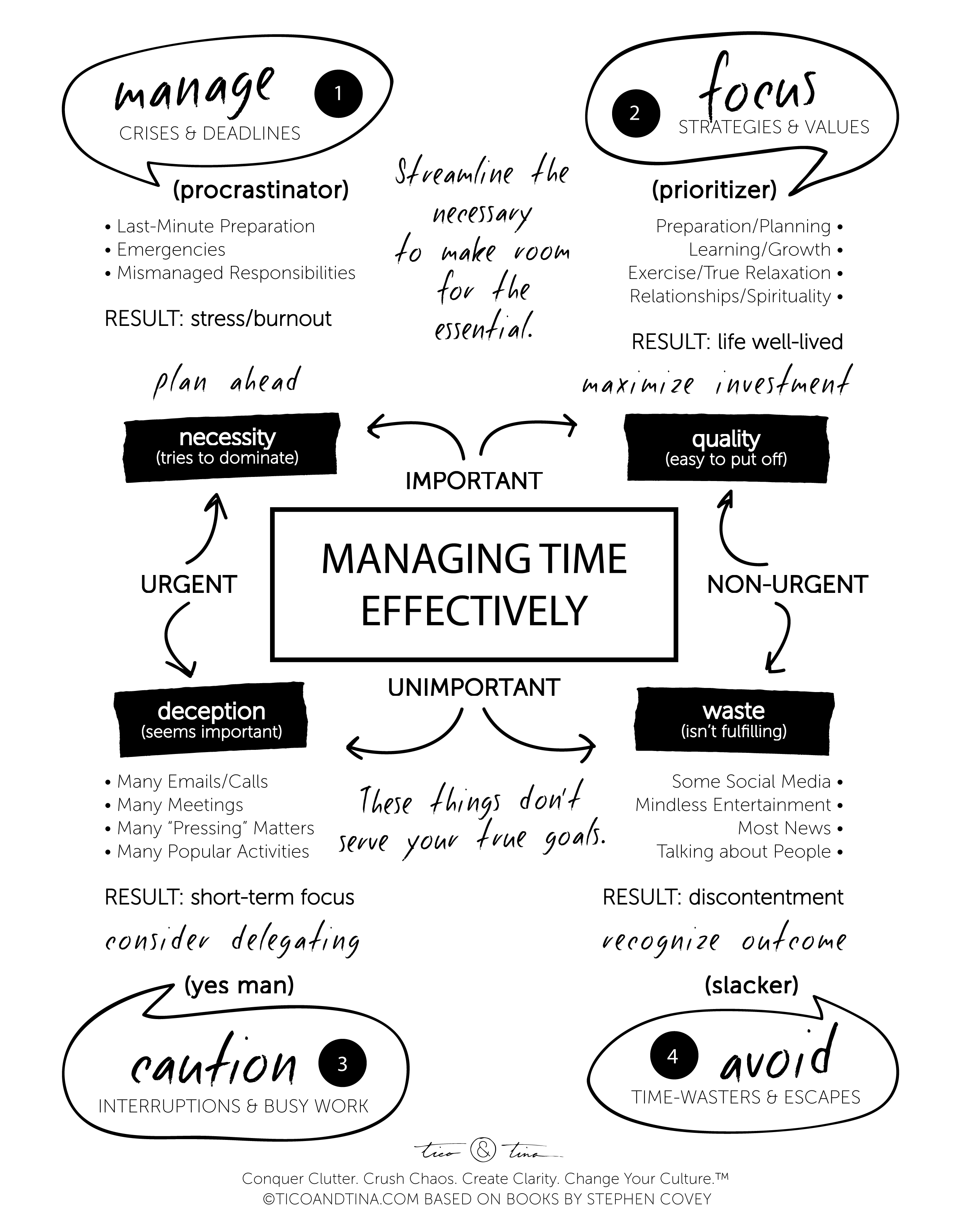 Time Management Printable In