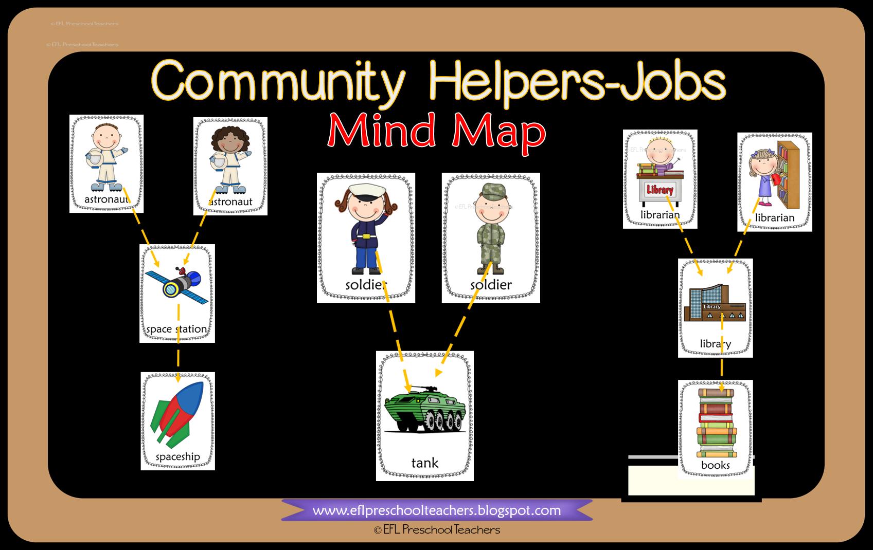 Pin On Esl Community Helpers Unit