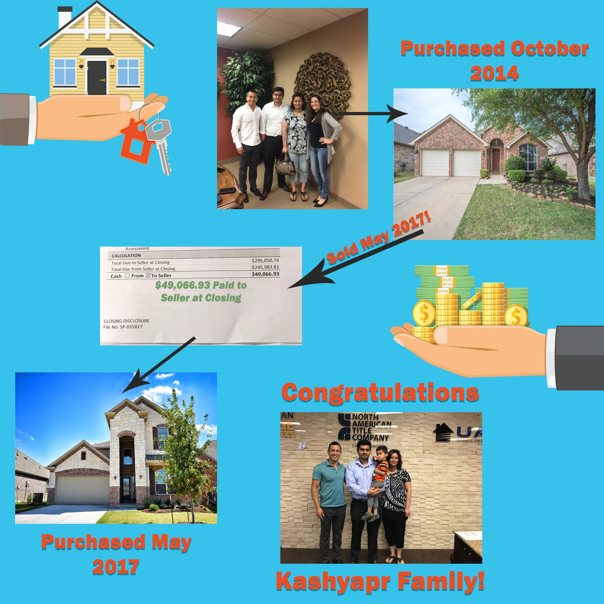MSI Helped Mahesh Purchase His First Home In 2014. MSI's