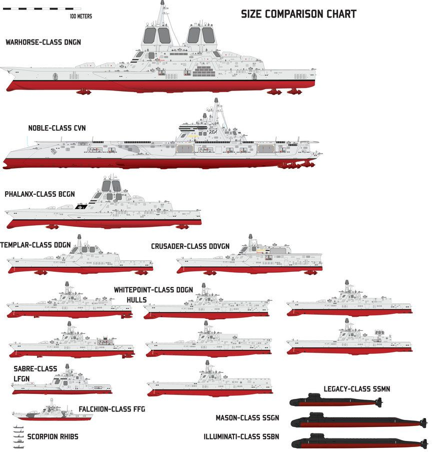 Size Comparison Chart Navy Ships Concept Ships Warship Model