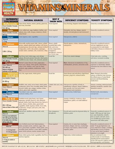 vitamin functions chart: Many people who are in need of supplemental vitamins and minerals