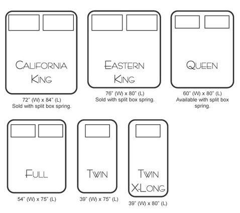 Bed Sizes Comforter Comparison Pinterest Queen Size