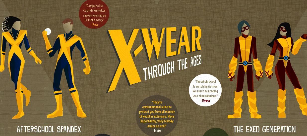 X Wear By Rogan Josh 03 X Men Costumes X Men Men S Uniforms